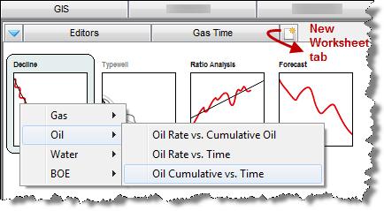 Analyze wells